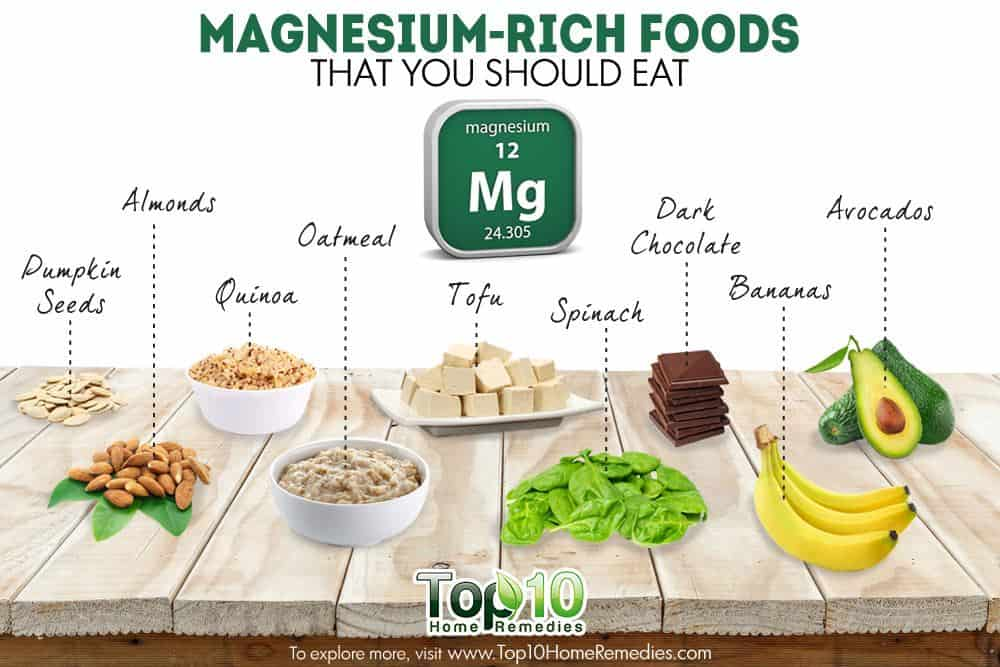 Can you eat enough magnesium?